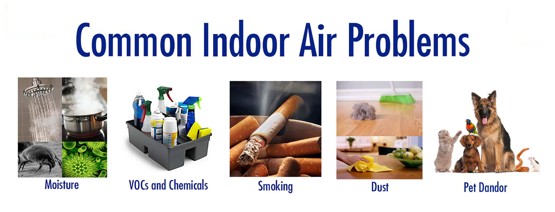 Indoor air quality | Hilliard, OH | Everdry Waterproofing Of Columbus