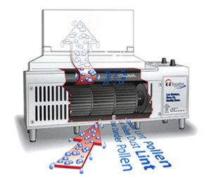 Westerville, OH | Indoor Air Quality| EZ Breathe Systems
